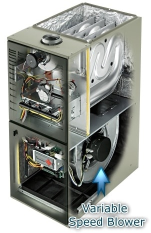 variable speed gas furnace cutaway view